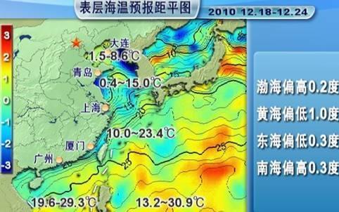 三亚天气,海水温度,海鲜,水果价格实时播报与在线问答